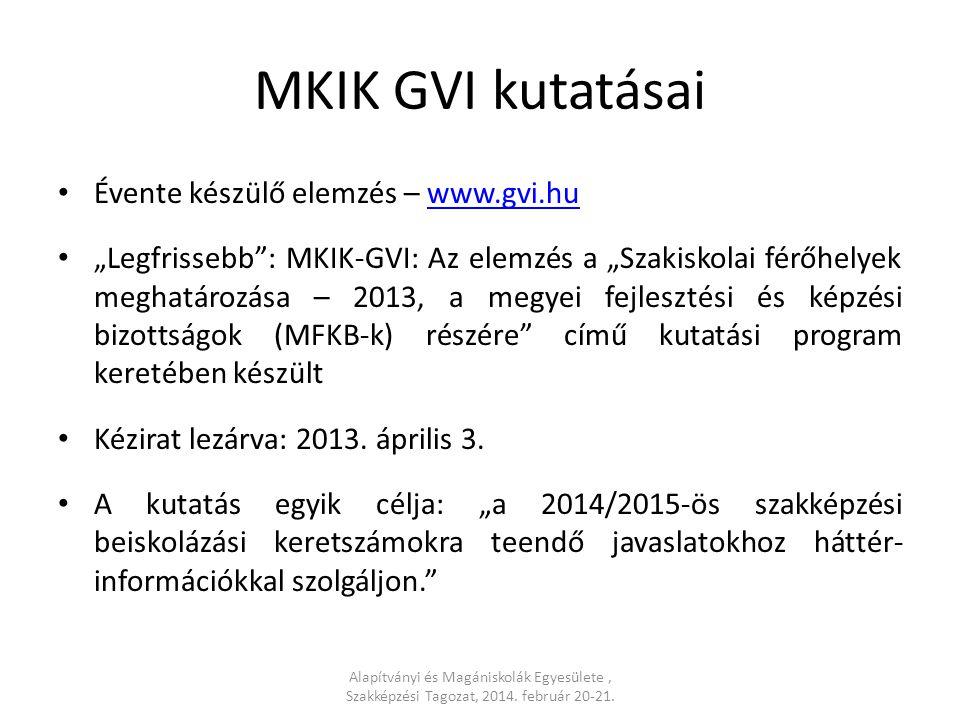 """MKIK GVI kutatásai Évente készülő elemzés – www.gvi.huwww.gvi.hu """"Legfrissebb"""": MKIK-GVI: Az elemzés a """"Szakiskolai férőhelyek meghatározása – 2013, a"""