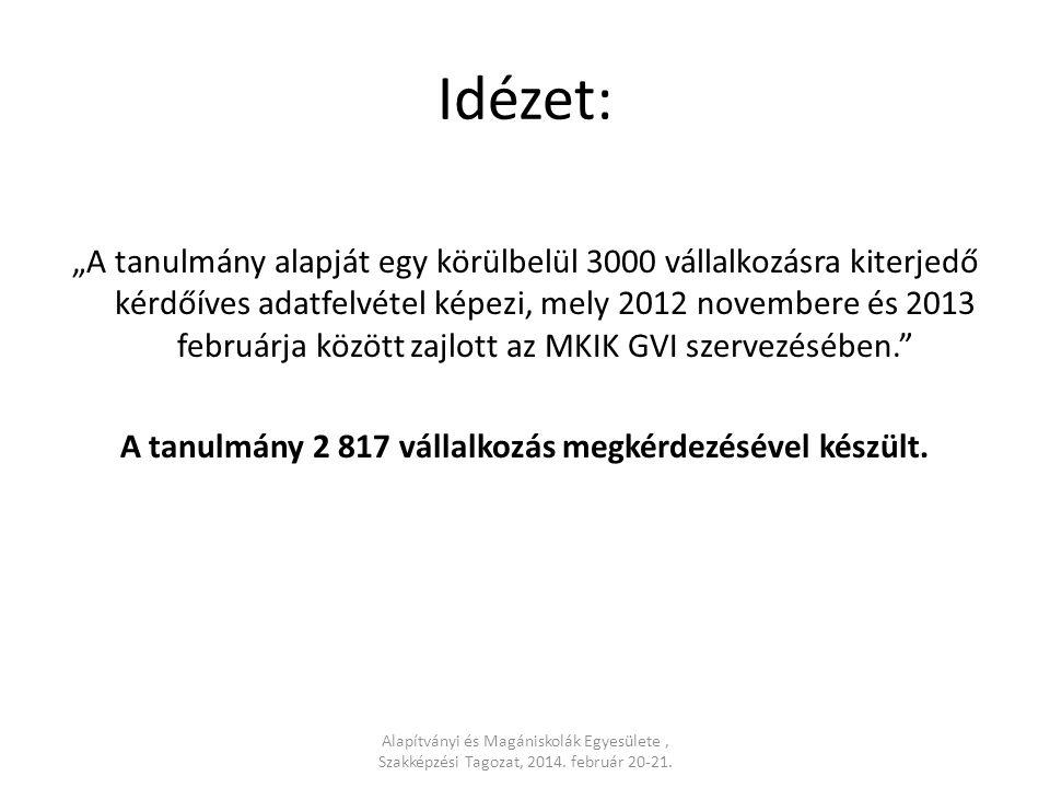Megállapítás Működő társas és egyéni vállalkozások száma Magyarországon: 696 680 A tanulmány alapját képező adatfelvétel a működő vállalkozások 0,404346%-át érte el.
