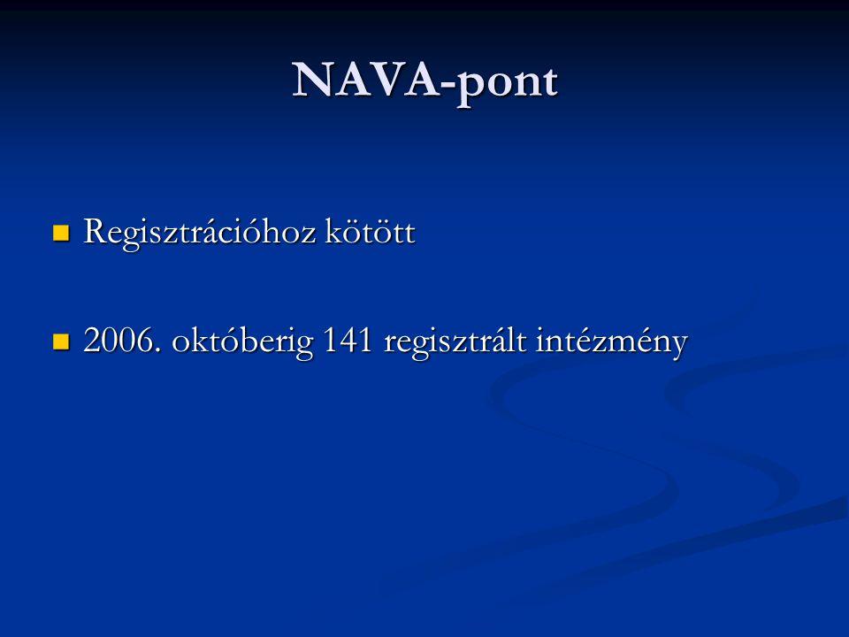 NAVA-pont Regisztrációhoz kötött Regisztrációhoz kötött 2006.