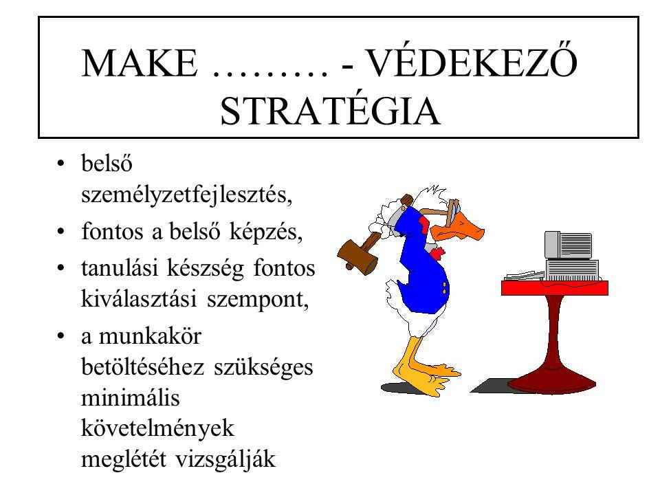 MAKE ……… - VÉDEKEZŐ STRATÉGIA belső személyzetfejlesztés, fontos a belső képzés, tanulási készség fontos kiválasztási szempont, a munkakör betöltéséhez szükséges minimális követelmények meglétét vizsgálják