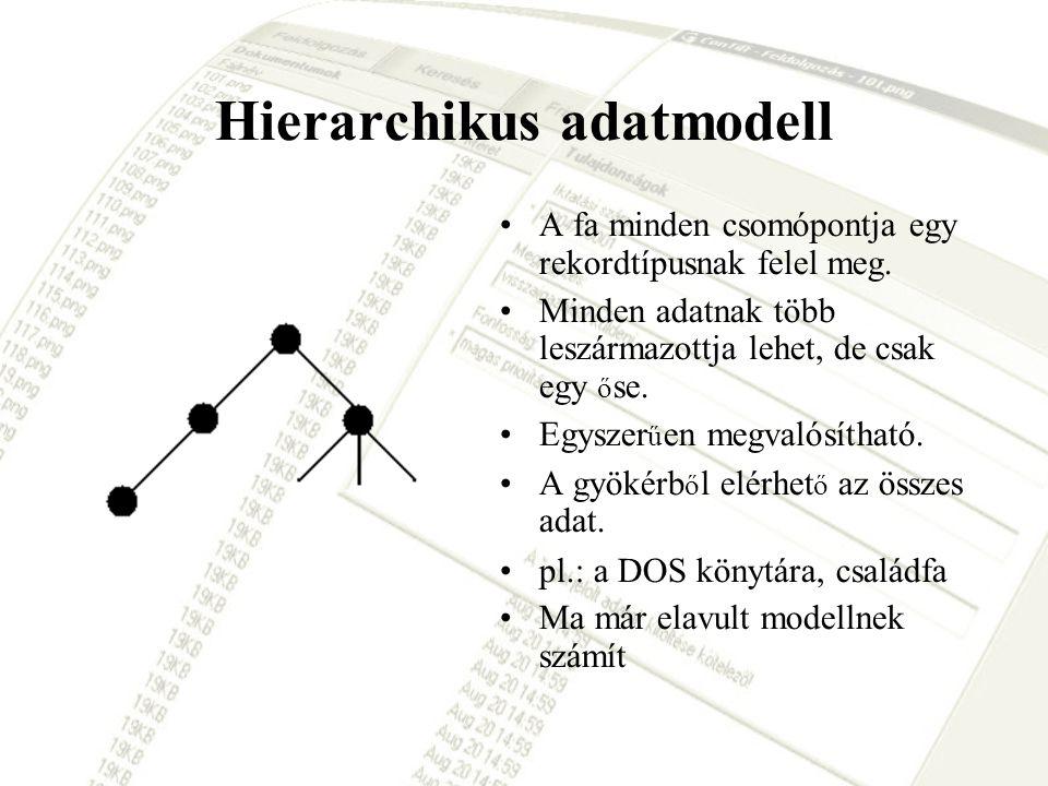 Hierarchikus adatmodell A fa minden csomópontja egy rekordtípusnak felel meg. Minden adatnak több leszármazottja lehet, de csak egy ő se. Egyszer ű en