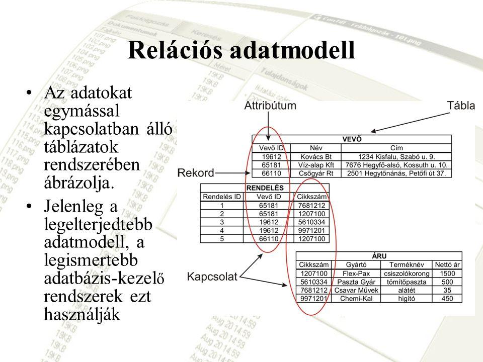 Relációs adatmodell Hogy egy táblát relációnak tekintsünk, az alábbi feltételeknek kell teljesülni: –nem lehet két egyforma sora –minden oszlopnak egyedi neve van –a sorok és oszlopok sorrendje tetsz ő leges