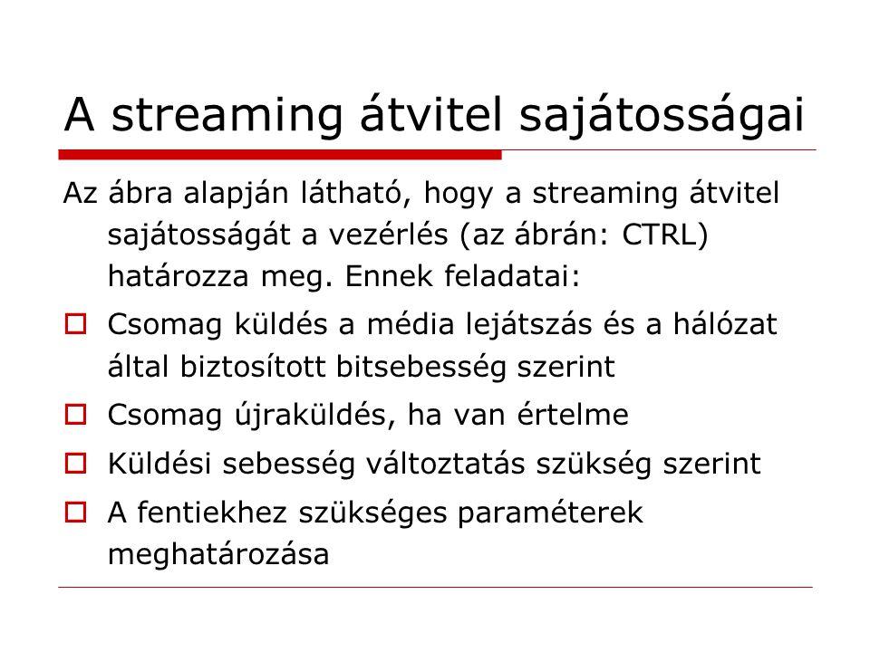 A streaming átvitel sajátosságai Az ábra alapján látható, hogy a streaming átvitel sajátosságát a vezérlés (az ábrán: CTRL) határozza meg. Ennek felad