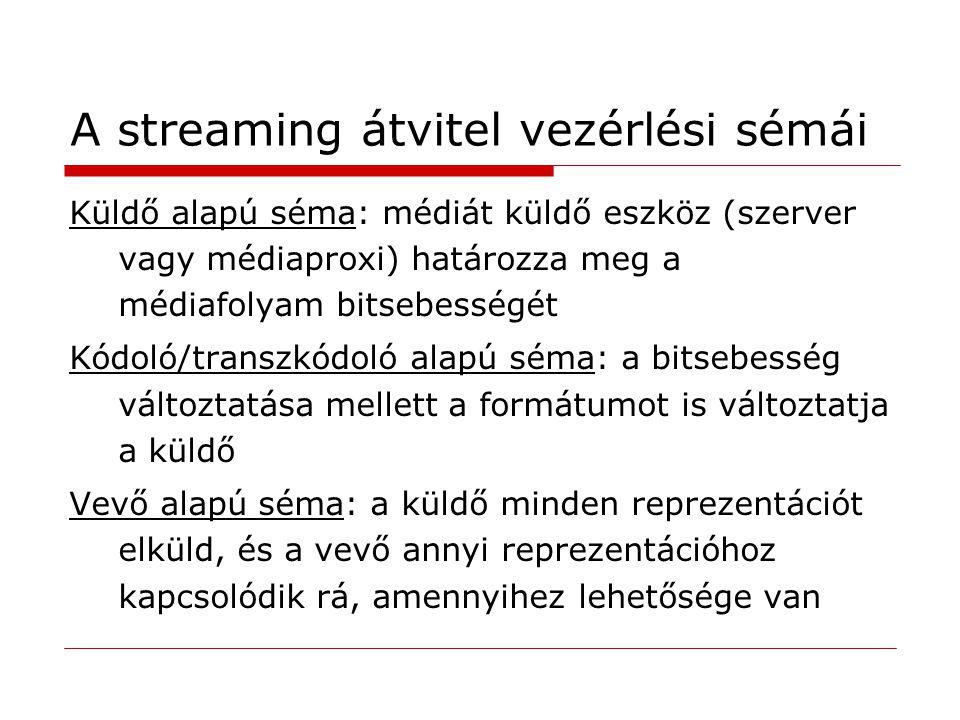 A streaming átvitel vezérlési sémái Küldő alapú séma: médiát küldő eszköz (szerver vagy médiaproxi) határozza meg a médiafolyam bitsebességét Kódoló/transzkódoló alapú séma: a bitsebesség változtatása mellett a formátumot is változtatja a küldő Vevő alapú séma: a küldő minden reprezentációt elküld, és a vevő annyi reprezentációhoz kapcsolódik rá, amennyihez lehetősége van