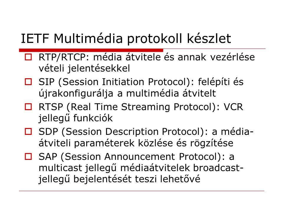 IETF Multimédia protokoll készlet  RTP/RTCP: média átvitele és annak vezérlése vételi jelentésekkel  SIP (Session Initiation Protocol): felépíti és újrakonfigurálja a multimédia átvitelt  RTSP (Real Time Streaming Protocol): VCR jellegű funkciók  SDP (Session Description Protocol): a média- átviteli paraméterek közlése és rögzítése  SAP (Session Announcement Protocol): a multicast jellegű médiaátvitelek broadcast- jellegű bejelentését teszi lehetővé