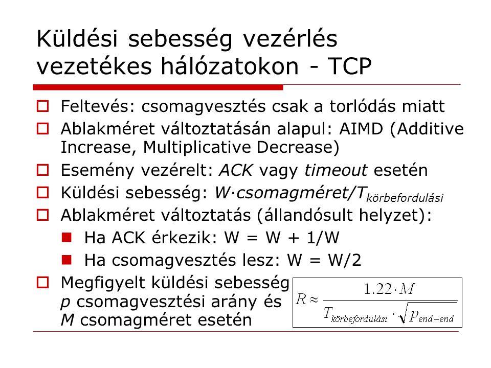 Küldési sebesség vezérlés vezetékes hálózatokon - TCP  Feltevés: csomagvesztés csak a torlódás miatt  Ablakméret változtatásán alapul: AIMD (Additive Increase, Multiplicative Decrease)  Esemény vezérelt: ACK vagy timeout esetén  Küldési sebesség: W·csomagméret/T körbefordulási  Ablakméret változtatás (állandósult helyzet): Ha ACK érkezik: W = W + 1/W Ha csomagvesztés lesz: W = W/2  Megfigyelt küldési sebesség p csomagvesztési arány és M csomagméret esetén