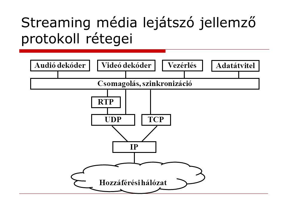 Streaming média lejátszó jellemző protokoll rétegei UDPTCP IP RTP Audió dekóderVezérlés Adatátvitel Videó dekóder Csomagolás, szinkronizáció Hozzáférési hálózat