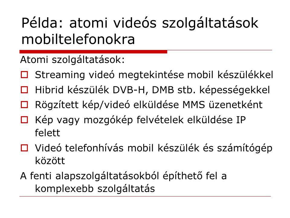 Példa: atomi videós szolgáltatások mobiltelefonokra Atomi szolgáltatások:  Streaming videó megtekintése mobil készülékkel  Hibrid készülék DVB-H, DM