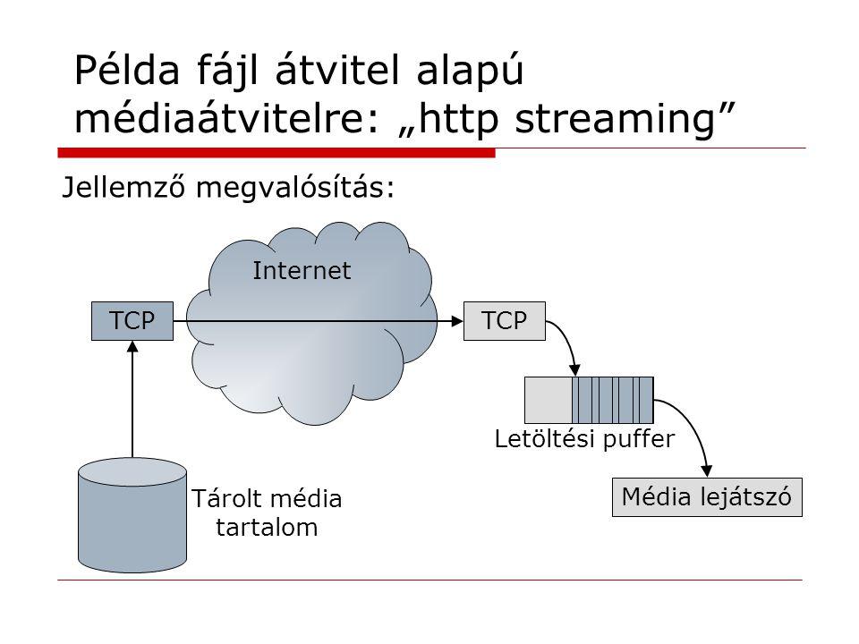 """Internet Letöltési puffer Példa fájl átvitel alapú médiaátvitelre: """"http streaming"""" Jellemző megvalósítás: TCP Média lejátszó Tárolt média tartalom"""