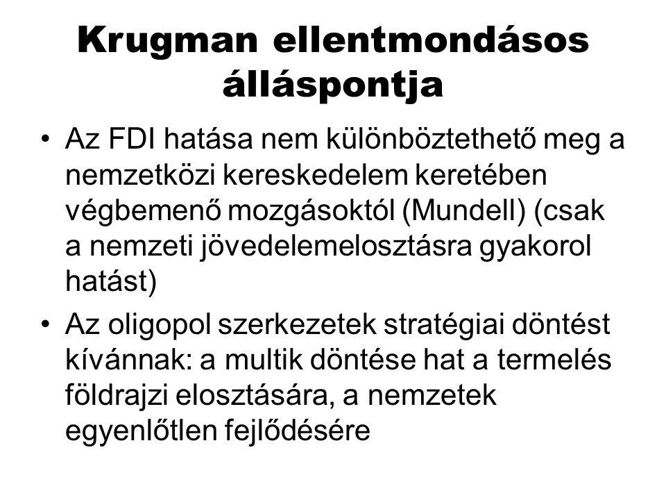Krugman ellentmondásos álláspontja Az FDI hatása nem különböztethető meg a nemzetközi kereskedelem keretében végbemenő mozgásoktól (Mundell) (csak a n