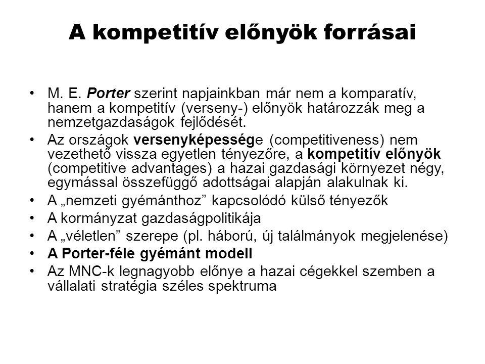 A kompetitív előnyök forrásai M. E. Porter szerint napjainkban már nem a komparatív, hanem a kompetitív (verseny-) előnyök határozzák meg a nemzetgazd