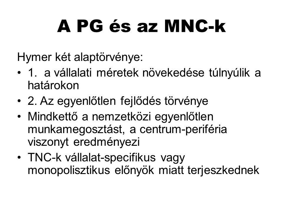 A PG és az MNC-k Hymer két alaptörvénye: 1. a vállalati méretek növekedése túlnyúlik a határokon 2. Az egyenlőtlen fejlődés törvénye Mindkettő a nemze