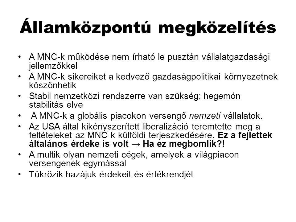 Államközpontú megközelítés A MNC-k működése nem írható le pusztán vállalatgazdasági jellemzőkkel A MNC-k sikereiket a kedvező gazdaságpolitikai környe