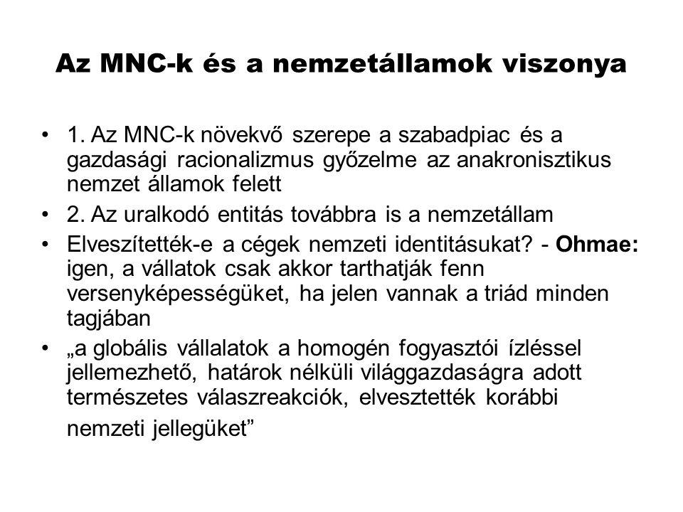 Az MNC-k és a nemzetállamok viszonya 1. Az MNC-k növekvő szerepe a szabadpiac és a gazdasági racionalizmus győzelme az anakronisztikus nemzet államok