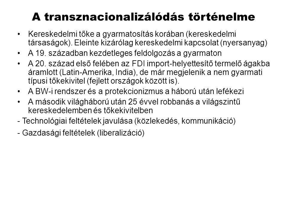 A transznacionalizálódás történelme Kereskedelmi tőke a gyarmatosítás korában (kereskedelmi társaságok). Eleinte kizárólag kereskedelmi kapcsolat (nye