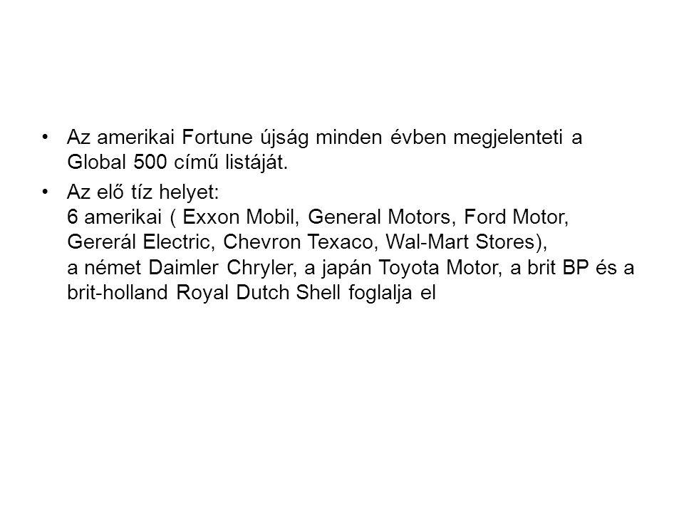 Az amerikai Fortune újság minden évben megjelenteti a Global 500 című listáját. Az elő tíz helyet: 6 amerikai ( Exxon Mobil, General Motors, Ford Moto