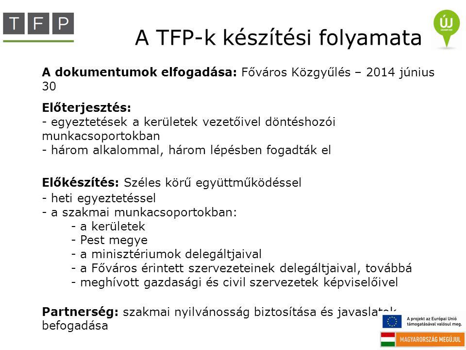 A TFP-k készítési folyamata A dokumentumok elfogadása: Főváros Közgyűlés – 2014 június 30 Előterjesztés: - egyeztetések a kerületek vezetőivel döntésh
