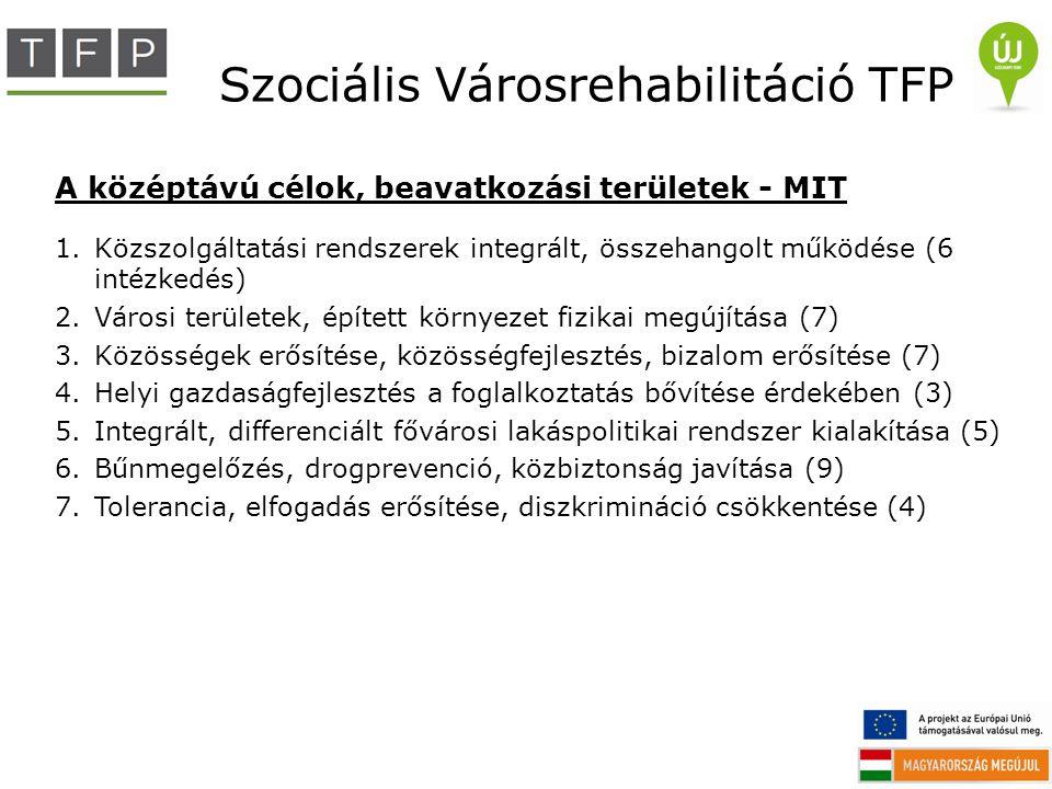 Szociális Városrehabilitáció TFP A középtávú célok, beavatkozási területek - MIT 1.Közszolgáltatási rendszerek integrált, összehangolt működése (6 int