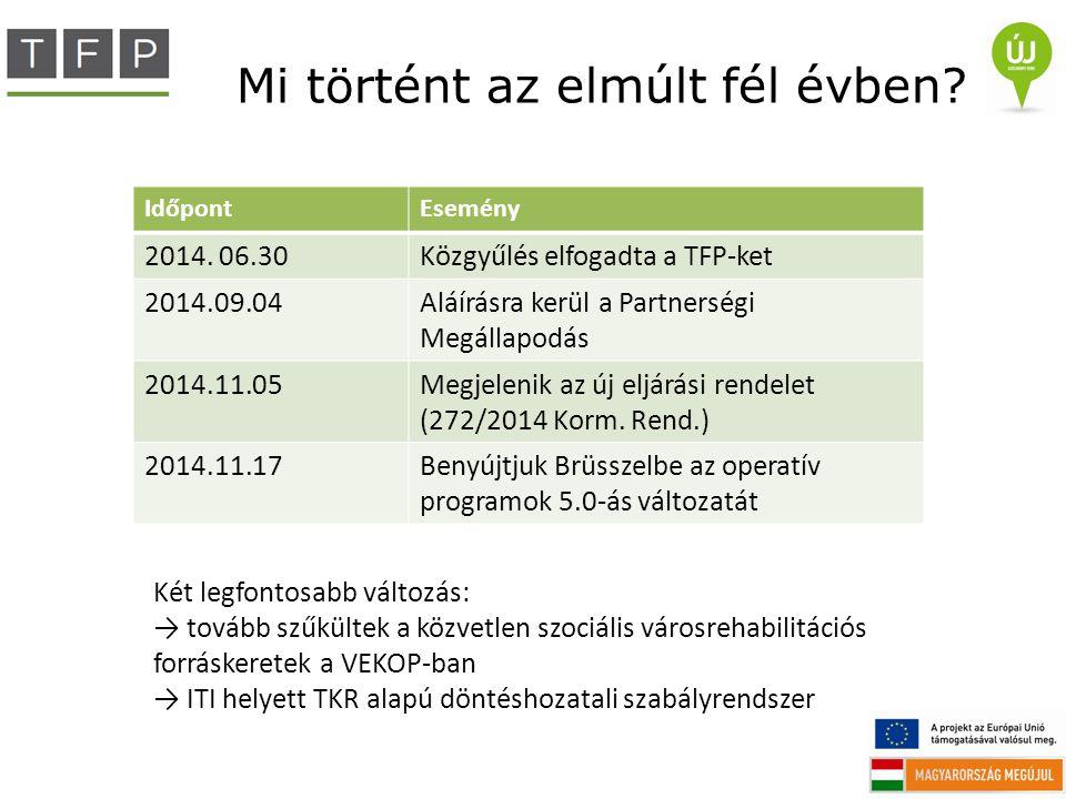 Mi történt az elmúlt fél évben? IdőpontEsemény 2014. 06.30Közgyűlés elfogadta a TFP-ket 2014.09.04Aláírásra kerül a Partnerségi Megállapodás 2014.11.0