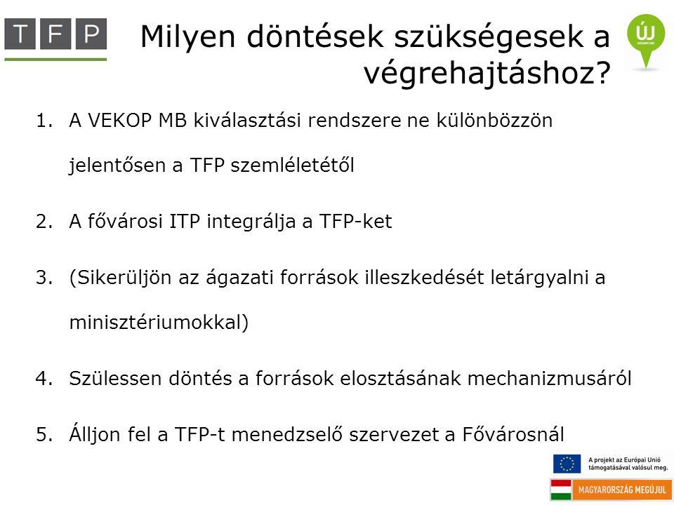 Milyen döntések szükségesek a végrehajtáshoz? 1.A VEKOP MB kiválasztási rendszere ne különbözzön jelentősen a TFP szemléletétől 2.A fővárosi ITP integ