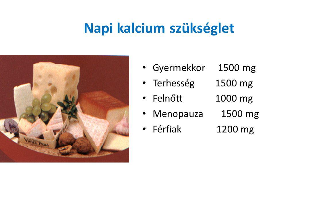 Napi kalcium szükséglet Gyermekkor 1500 mg Terhesség 1500 mg Felnőtt 1000 mg Menopauza 1500 mg Férfiak 1200 mg