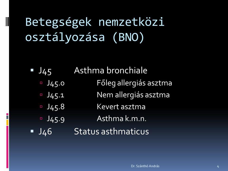 Betegségek nemzetközi osztályozása (BNO)  J45Asthma bronchiale  J45.0Főleg allergiás asztma  J45.1Nem allergiás asztma  J45.8Kevert asztma  J45.9