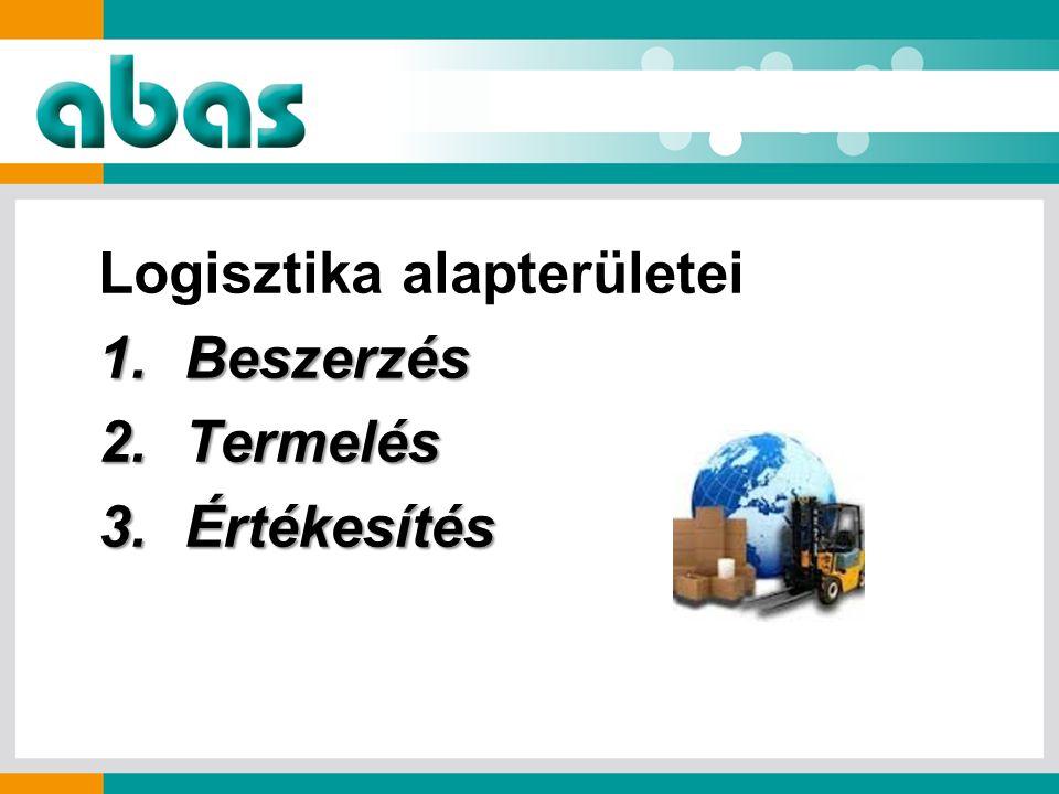 Logisztika alapterületei 1.Beszerzés 2.Termelés 3.Értékesítés