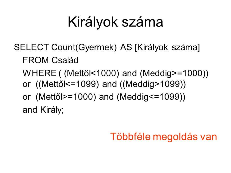 Királyok száma SELECT Count(Gyermek) AS [Királyok száma] FROM Család WHERE ( (Mettől =1000)) or ((Mettől 1099)) or (Mettől>=1000) and (Meddig<=1099)) and Király; Többféle megoldás van