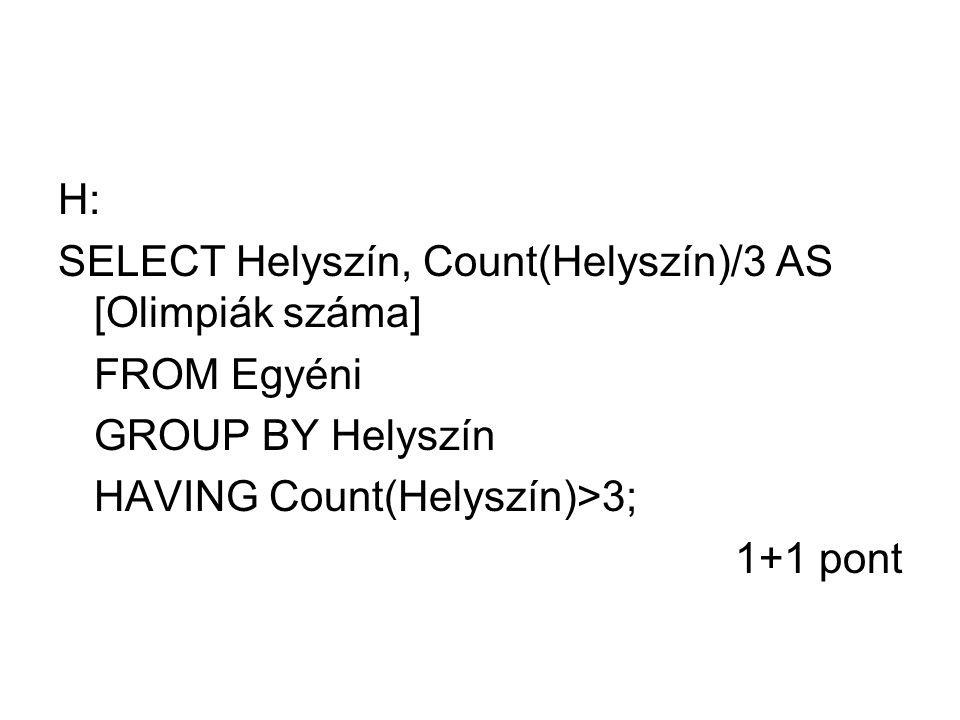 H: SELECT Helyszín, Count(Helyszín)/3 AS [Olimpiák száma] FROM Egyéni GROUP BY Helyszín HAVING Count(Helyszín)>3; 1+1 pont
