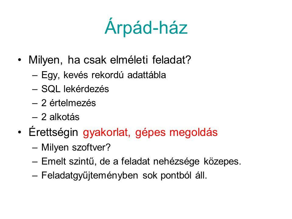 Árpád-ház Milyen, ha csak elméleti feladat.
