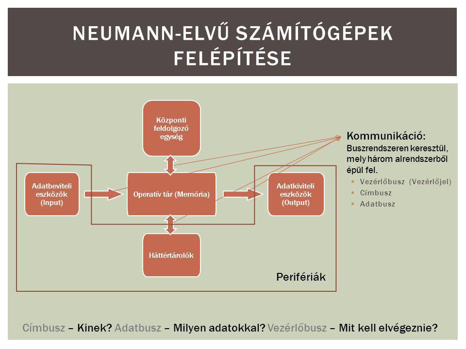 NEUMANN-ELVŰ SZÁMÍTÓGÉPEK FELÉPÍTÉSE Központi feldolgozó egység Háttértárolók Adatbeviteli eszközök (Input) Operatív tár (Memória) Adatkiviteli eszközök (Output) Perifériák Kommunikáció: Buszrendszeren keresztül, mely három alrendszerből épül fel.