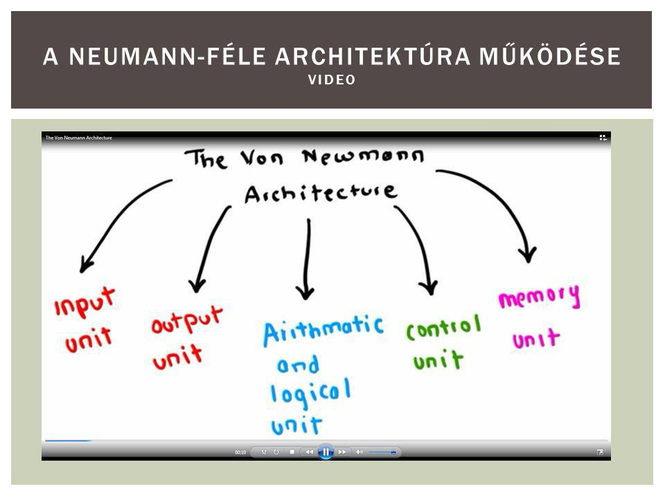 A NEUMANN-FÉLE ARCHITEKTÚRA MŰKÖDÉSE VIDEO