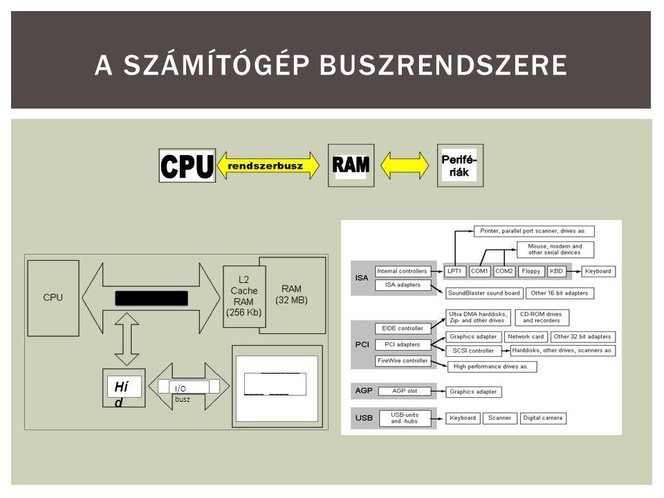  ROM – READ ONLY MEMORY  PROM, EPROM, EEPROM (FLASH)  Energiaellátás nélkül is tárolja az adatokat, programokat  CMOS – Complementary Metal-Oxid Semiconductor  RAM – RANDOM ACCESS MEMORY  Operatív tár  Írható, olvasható  Felejtő  DRAM – Dynamic RAM (kondenzátor+tranzisztor)  SRAM – Static RAM (4-6 tranzisztor)  CACHE  FLASH  Pendrive, memóriakártya MEMÓRIA