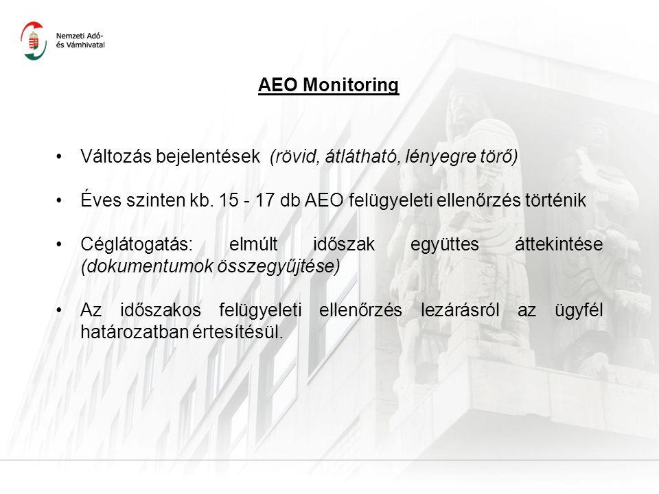 AEO Monitoring Változás bejelentések (rövid, átlátható, lényegre törő) Éves szinten kb.