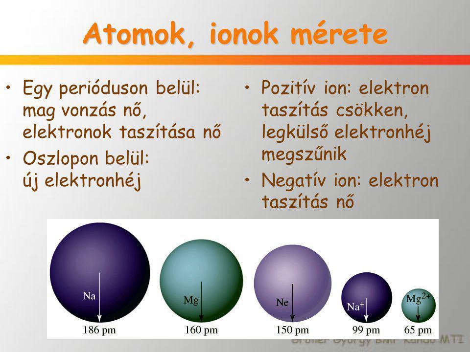 Atomok, ionok mérete Egy perióduson belül: mag vonzás nő, elektronok taszítása nő Oszlopon belül: új elektronhéj Pozitív ion: elektron taszítás csökke