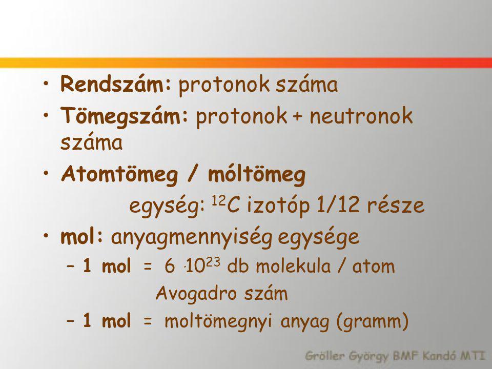 Rendszám: protonok száma Tömegszám: protonok + neutronok száma Atomtömeg / móltömeg egység: 12 C izotóp 1/12 része mol: anyagmennyiség egysége –1 mol