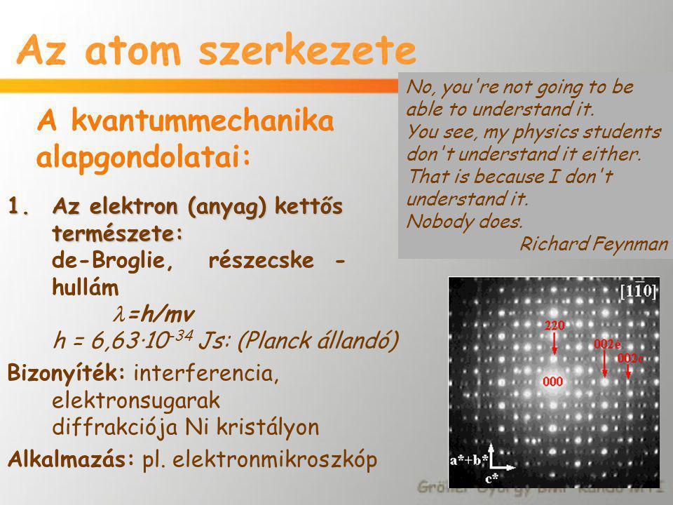 Az atom szerkezete 1.Az elektron (anyag) kettős természete: 1.Az elektron (anyag) kettős természete: de-Broglie, részecske - hullám =h/mv h = 6,63·10