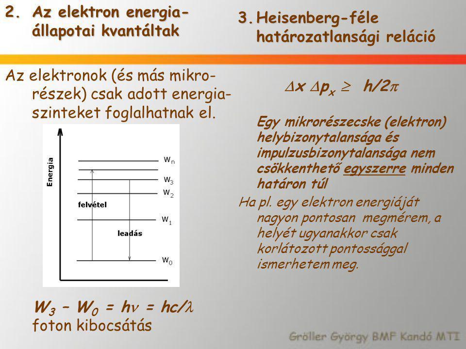 2.Az elektron energia- állapotai kvantáltak Az elektronok (és más mikro- részek) csak adott energia- szinteket foglalhatnak el. 3.Heisenberg-féle hatá