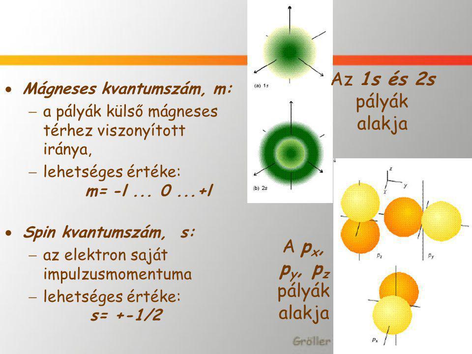  Mágneses kvantumszám, m:  a pályák külső mágneses térhez viszonyított iránya,  lehetséges értéke: m= -l... 0...+l  Spin kvantumszám, s:  az elek