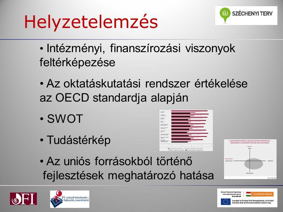 Helyzetelemzés Intézményi, finanszírozási viszonyok feltérképezése Az oktatáskutatási rendszer értékelése az OECD standardja alapján SWOT Tudástérkép