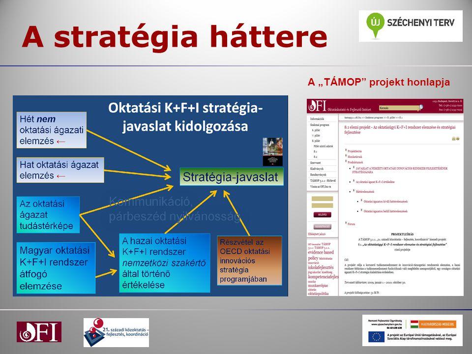 "A stratégia háttere A ""TÁMOP"" projekt honlapja"