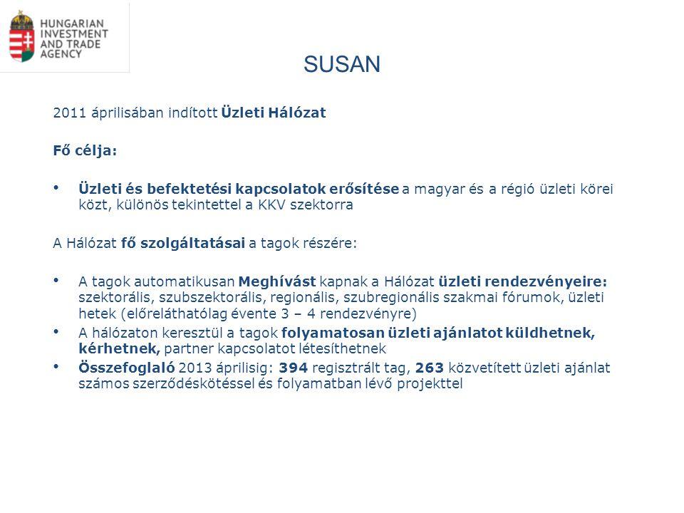 SUSAN 2011 áprilisában indított Üzleti Hálózat Fő célja: Üzleti és befektetési kapcsolatok erősítése a magyar és a régió üzleti körei közt, különös tekintettel a KKV szektorra A Hálózat fő szolgáltatásai a tagok részére: A tagok automatikusan Meghívást kapnak a Hálózat üzleti rendezvényeire: szektorális, szubszektorális, regionális, szubregionális szakmai fórumok, üzleti hetek (előreláthatólag évente 3 – 4 rendezvényre) A hálózaton keresztül a tagok folyamatosan üzleti ajánlatot küldhetnek, kérhetnek, partner kapcsolatot létesíthetnek Összefoglaló 2013 áprilisig: 394 regisztrált tag, 263 közvetített üzleti ajánlat számos szerződéskötéssel és folyamatban lévő projekttel