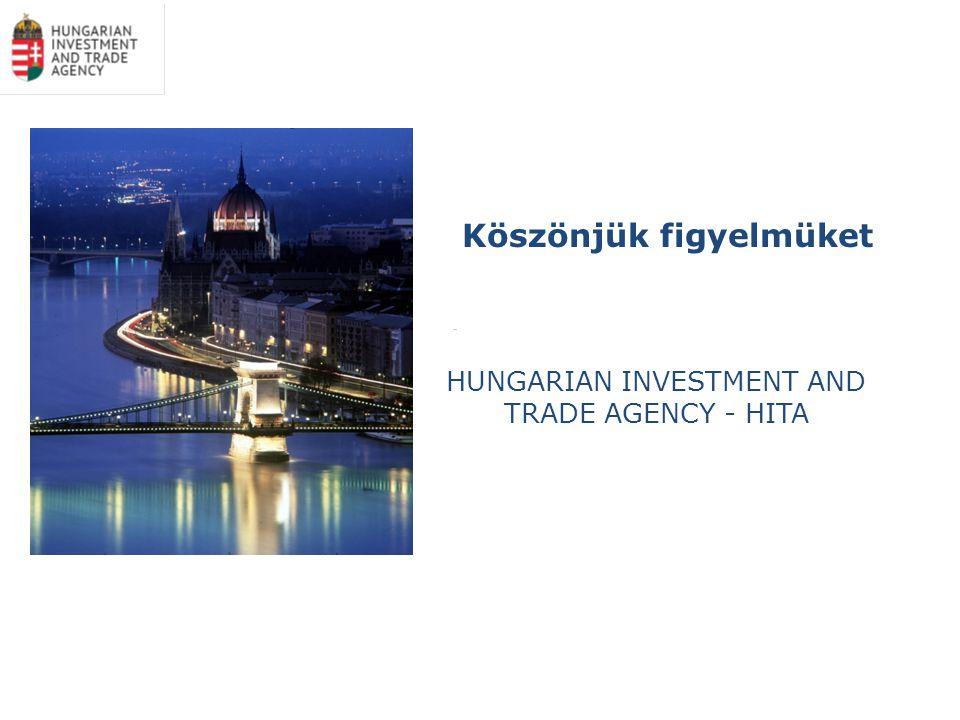 Köszönjük figyelmüket HUNGARIAN INVESTMENT AND TRADE AGENCY - HITA