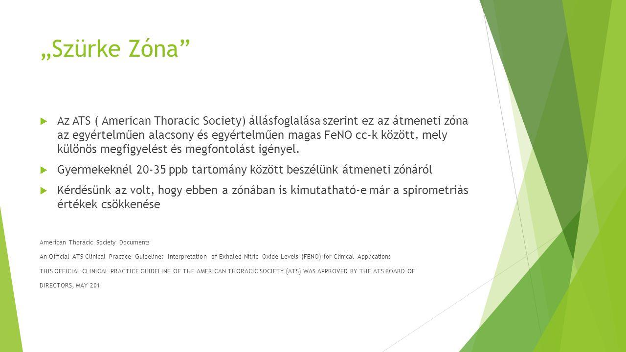 """""""Szürke Zóna""""  Az ATS ( American Thoracic Society) állásfoglalása szerint ez az átmeneti zóna az egyértelműen alacsony és egyértelműen magas FeNO cc-"""