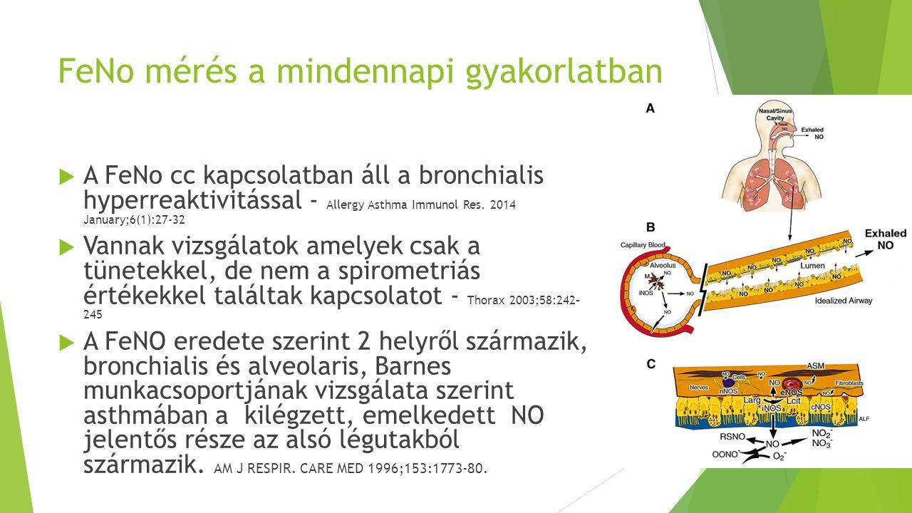 FeNo mérés a mindennapi gyakorlatban  A FeNo cc kapcsolatban áll a bronchialis hyperreaktivitással - Allergy Asthma Immunol Res. 2014 January;6(1):27