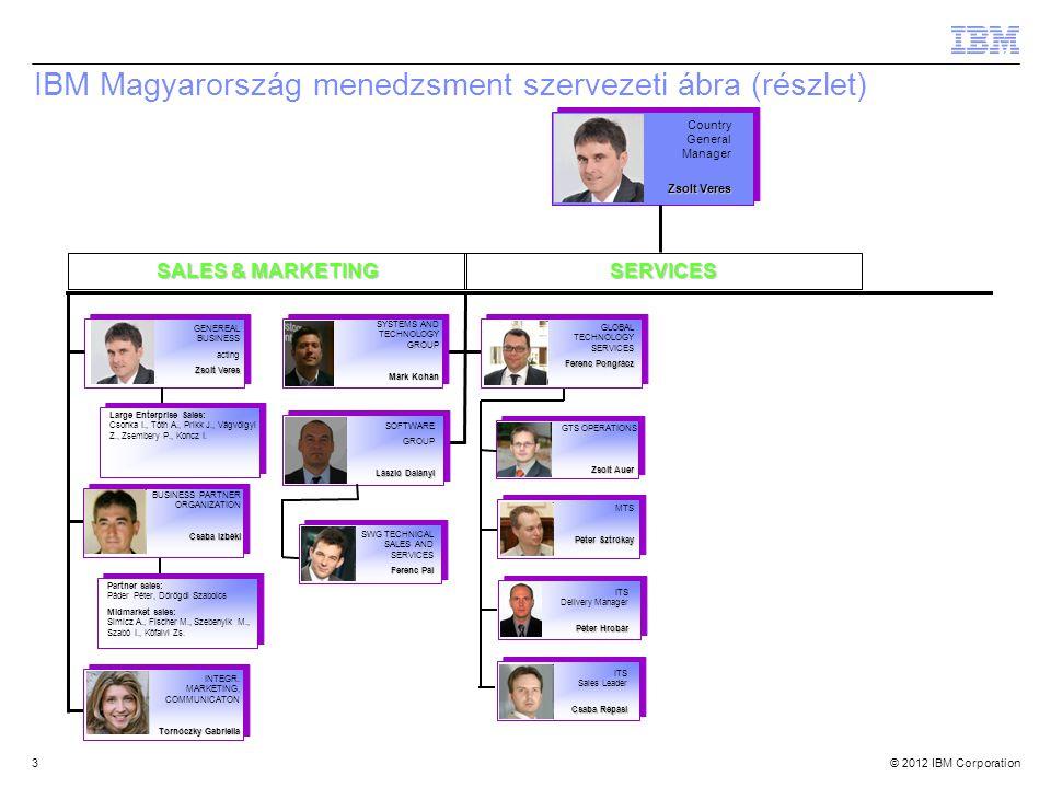 © 2012 IBM Corporation IBM Magyarország menedzsment szervezeti ábra (részlet) 3 SALES & MARKETING SERVICES INTEGR. MARKETING, COMMUNICATON Tornóczky G