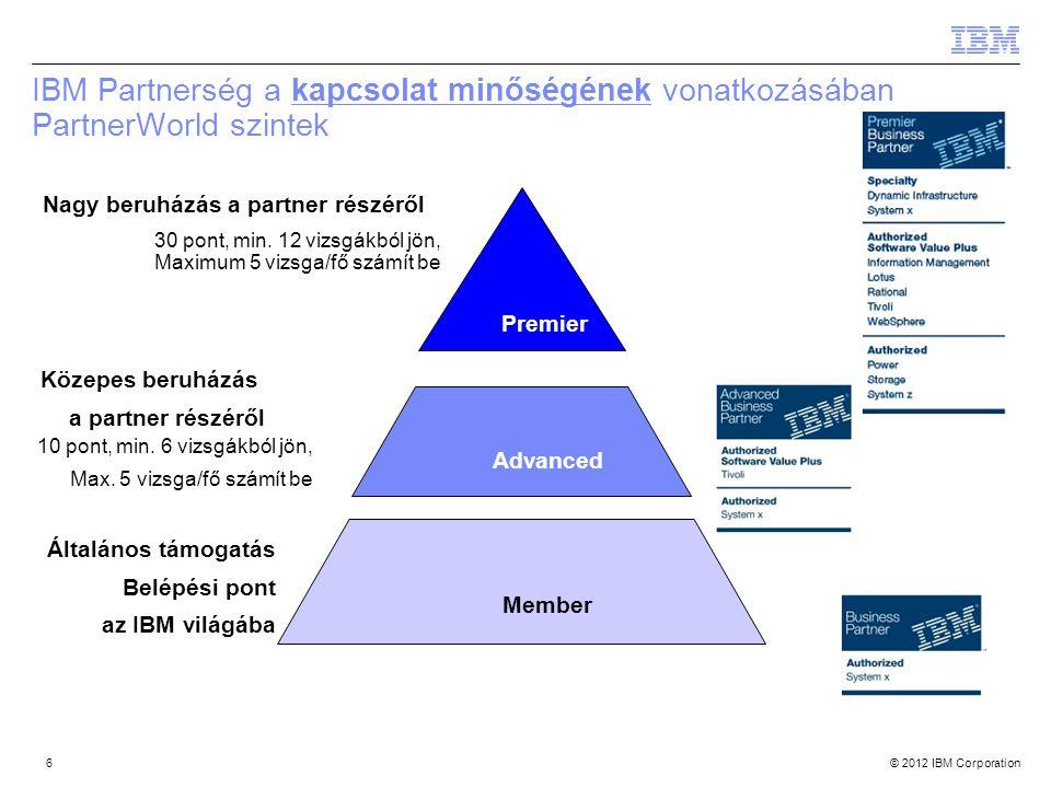 © 2012 IBM Corporation IBM Partnerség a kapcsolat minőségének vonatkozásában PartnerWorld szintek 6 30 pont, min. 12 vizsgákból jön, Maximum 5 vizsga/