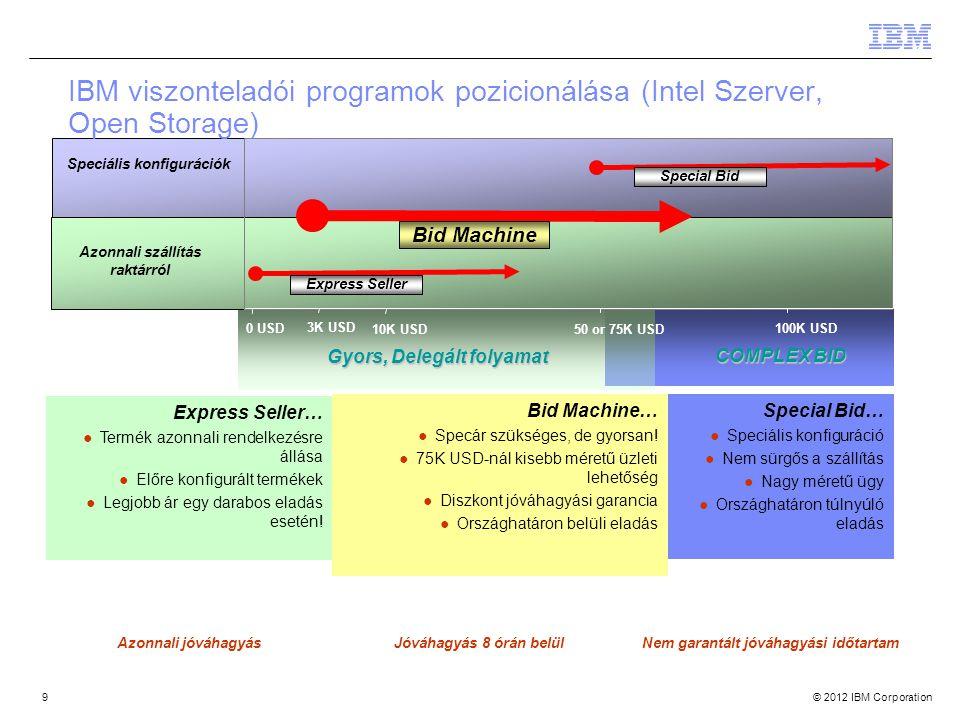 © 2012 IBM Corporation10 Partneri Programok (Global Partner Portal használatával) Deal Registration (STG)  Power System i, p, Storage Systems, System x  Special bid előfeltétele  védelem Special bidre  meghosszabbítható Competitive Deal registration (STG)  Power System i, p, és Storage Systems (Type-Model kategória)  Special bid esetén + 15% kedvezmény a megadott végfelhasználói árból.