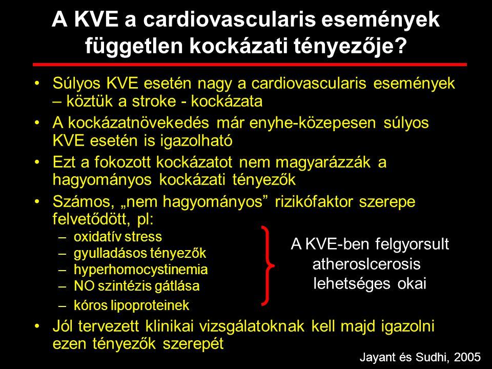 A KVE a cardiovascularis események független kockázati tényezője? Súlyos KVE esetén nagy a cardiovascularis események – köztük a stroke - kockázata A
