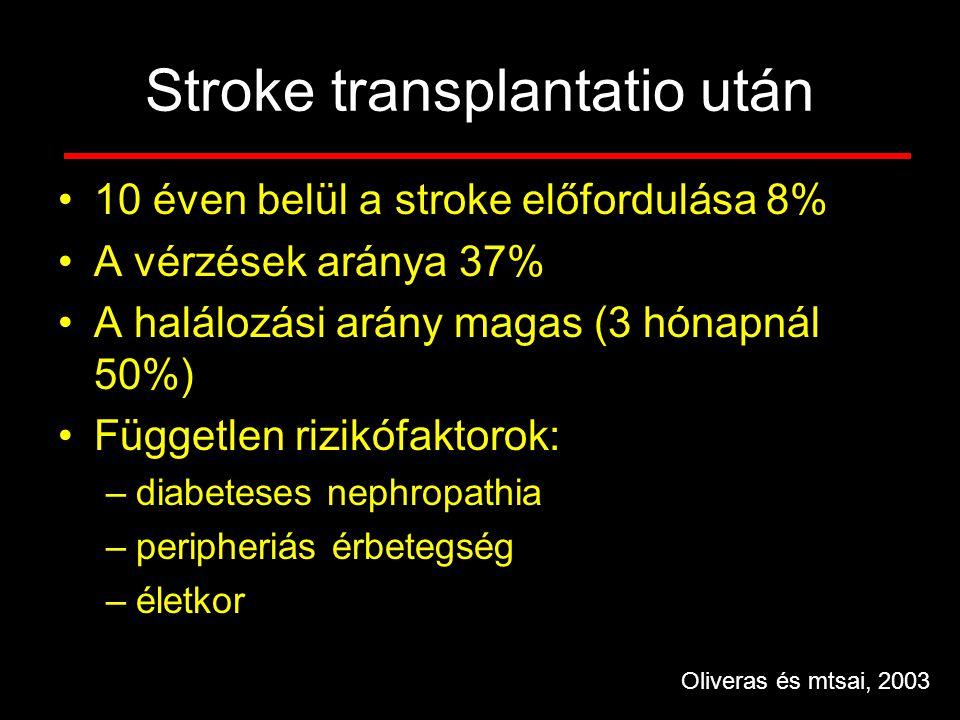 Stroke transplantatio után 10 éven belül a stroke előfordulása 8% A vérzések aránya 37% A halálozási arány magas (3 hónapnál 50%) Független rizikófakt